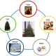 Weihnachts-5-Elemente-Zyklus